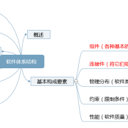 软件体系结构整理分享